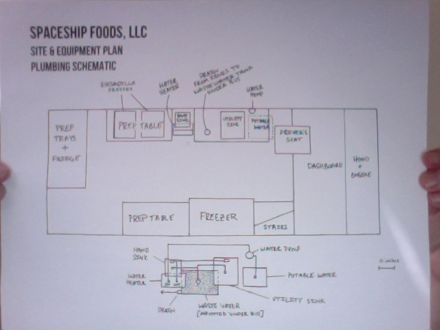 Food truck site plans before and after forward boldly for Food truck layout plans
